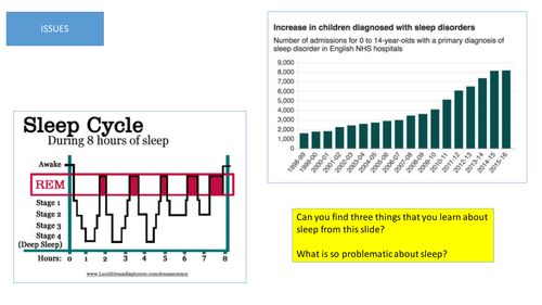 The importance of sleep - whole lesson