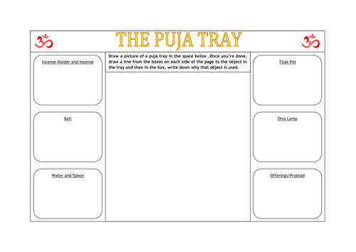 KS3 RE/RS lesson on Hinduism - Puja worship - fully resourced