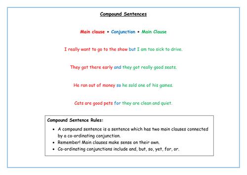 Compound Sentences Poster