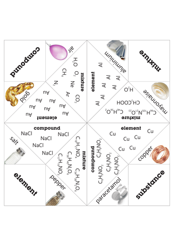 Elements, compounds and mixtures fortune teller activity