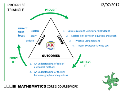 OCR MEI Core 3 Numerical Methods Coursework : Introduction and Skills