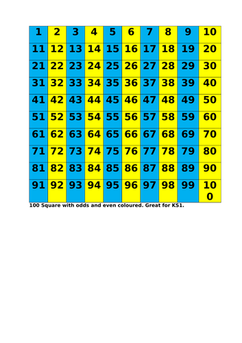 100 square, 200 square and multiplication grid