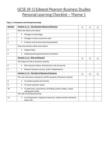 GCSE Business (9-1) Edexcel Pearson Theme 1 & 2 Personal Learning Checklist (PLC)