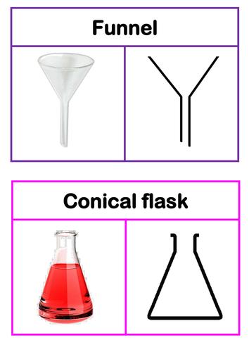 KS3 Science / Chemistry displays