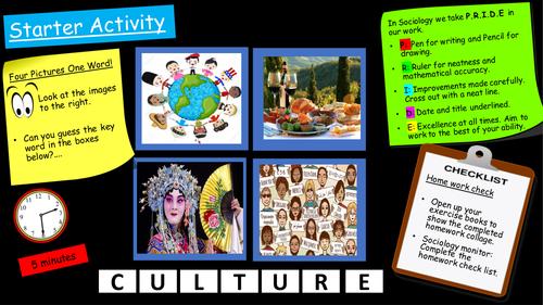 EDUQAS GCSE: Culture and Norms