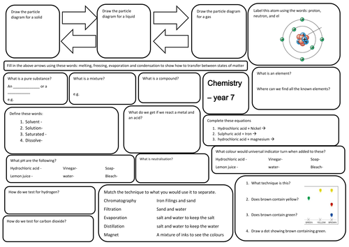 year 7 science home learning sheets