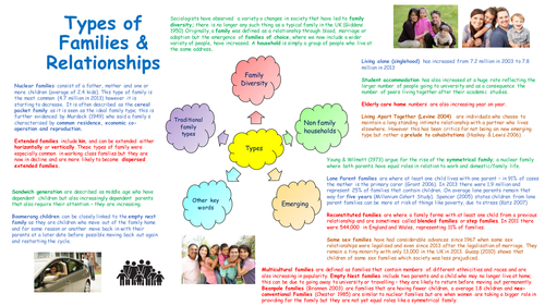 OCR A level Revision Guide Families & Relationships