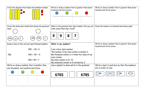 Mastery, fluency and reasoning Place value lower KS2  Year 3 and 4 ordering numbers and more!