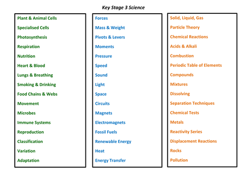 KS3 Science Revision (List of topics; PPT)