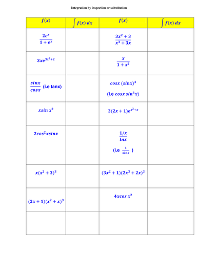 Integration By Inspection Or Substitution Worksheet By
