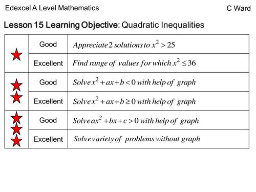AS Level 2017 Mathematics Lesson 15 Quadratic Inequalities