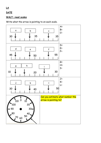 Reading scales - Year 2/3/4 maths - Differentiated 3 ways - Plan and resources