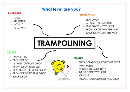 trampolining  levels