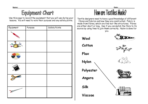 Textile Activity Worksheet - Equipment & Safety