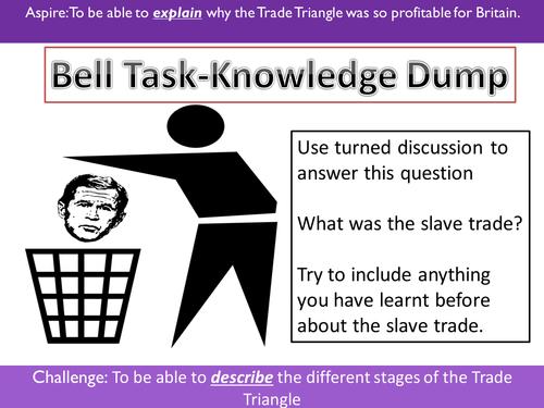 Trade Triangle