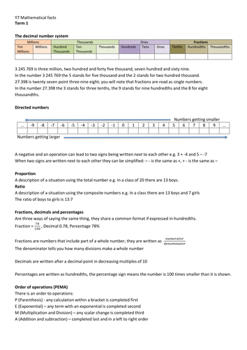 KS3 Mathematics Knowledge Organisers