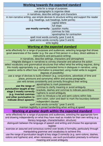 year 6 writing objectives target sheet 20172018