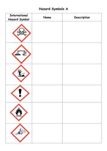 7fa Hazard Symbols Worksheet By Onspecscience Teaching Resources Tes