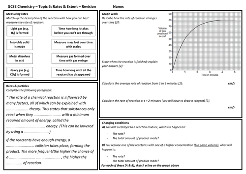 AQA 9-1 GCSE Chemistry- Rates of Reaction & Equilibria revision poster /  sheet