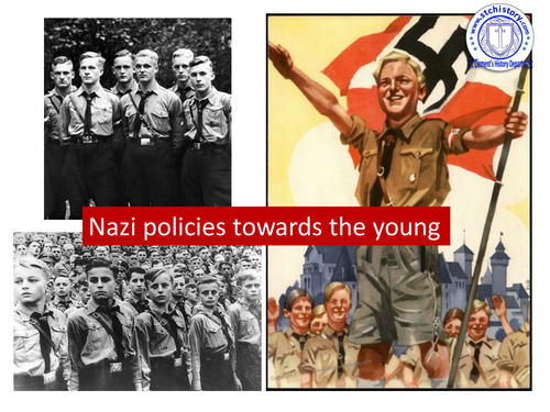 Edexcel 9-1: Germany - Hitler Youth (Boys & Girls) EDITABLE