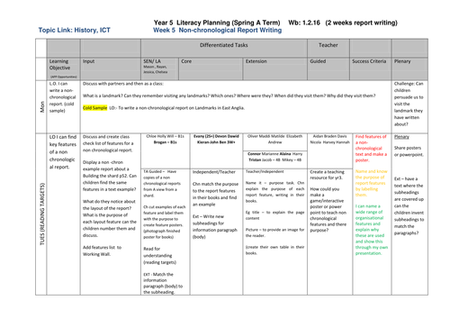 Year 5 - English Planning - Non-Chronological Reports
