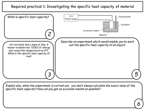 New GCSE physics required practical revision sheets