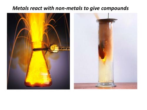 KS3 Science/Chemistry - Iron & Sulfur reaction (practical lesson)