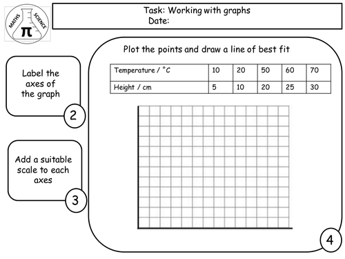 Science Skills Task on Graphs
