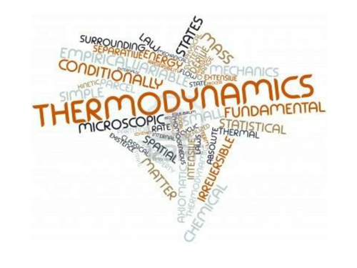 A-Level Physics - Entire Thermodynamics topic [PPT & worksheets] (Edexcel)