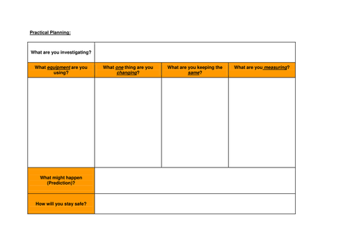 Secondary Organisation Resources
