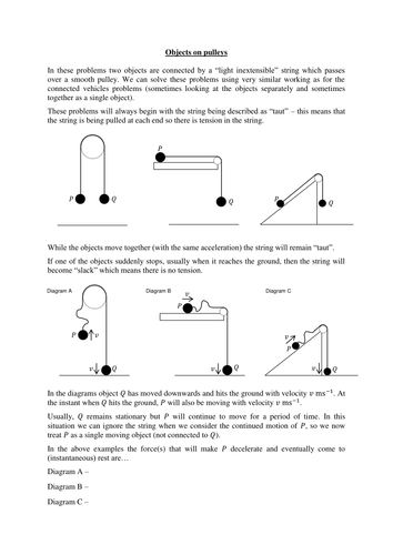 Objects on pulleys - worksheet with over 40 examination-style questions (Mechanics 1)