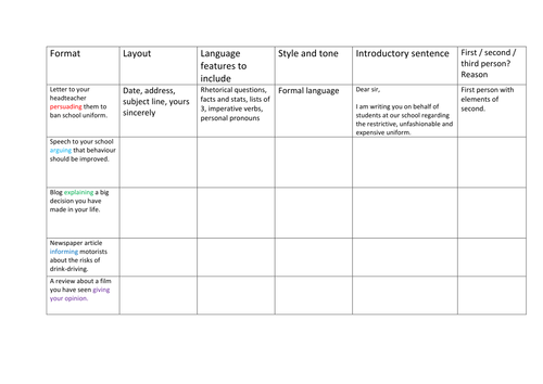 Gcse English Language Aqa Paper 2 Section B Writing Worksheet By