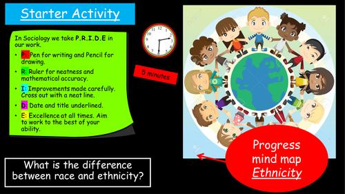 Eduqas GCSE Sociology: Key Concepts. Ethnic Identities