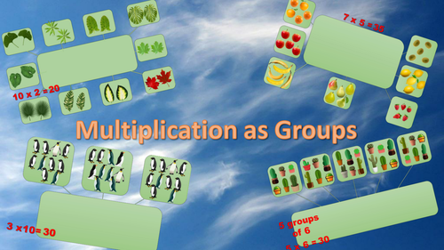 Multiplication as Groups