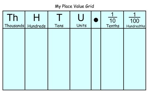 KS2 Place Value Grid