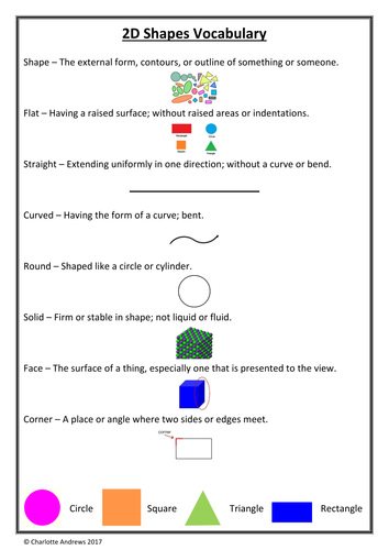 2D Shape Definitions with Pictures - Information Handout/Poster