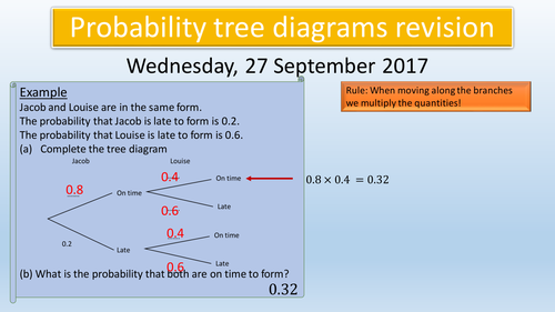 Probability Tree revision lesson