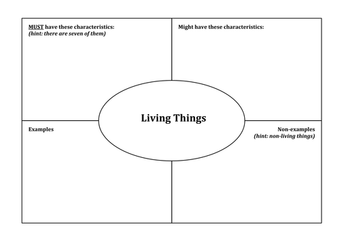 Characteristics of living things frayer model by samanthahallal characteristics of living things frayer model by samanthahallal teaching resources tes ccuart Choice Image