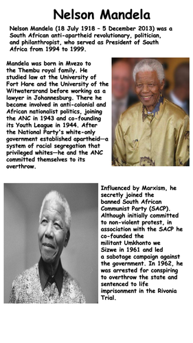 It's just an image of Sly Nelson Mandela Worksheets