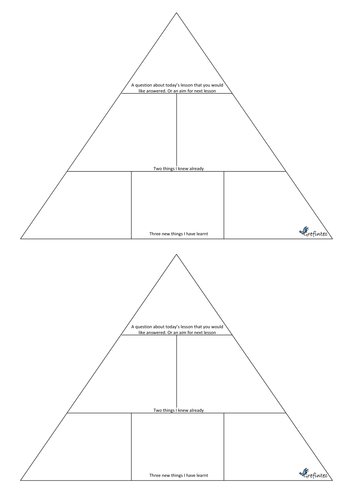 AfL Plenary triangle