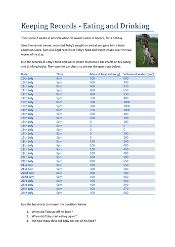 Feeding and Drinking Checks to assess health in animals