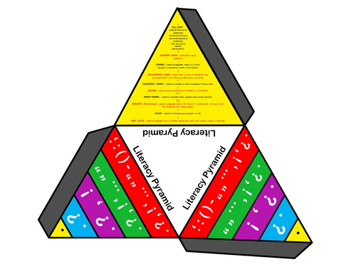 The 3D Literacy (Punctuation) Pyramid