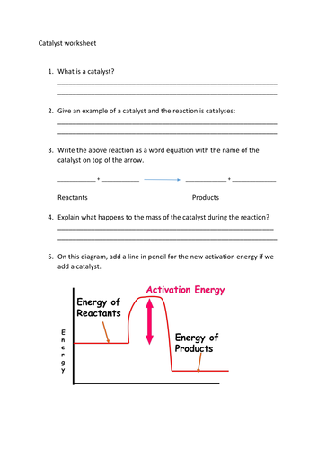 Catalyst worksheet