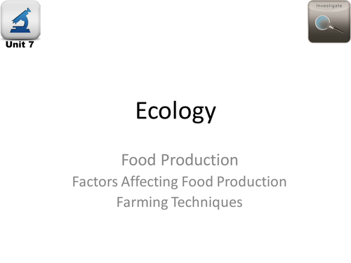 AQA Biology 4.7 Ecology – L16 Food Security and Production