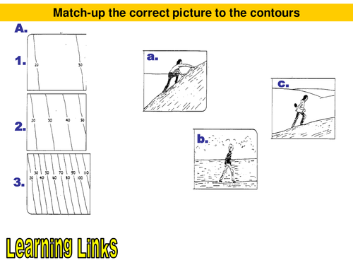 GEOGRAPHICAL SKILLS-5. Gradient, contours + spot heights