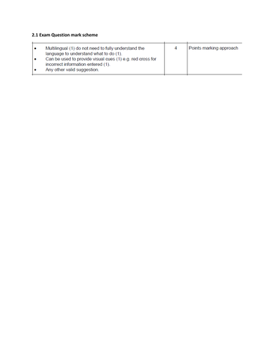 OCR Cambridge Technicals in IT Unit 2 - 2.1 Information styles and their uses