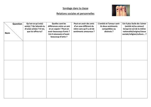 Sondage dans la classe - Les relations personnelles et sociales
