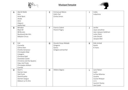 Liste de chanteurs/chanteuses francophones