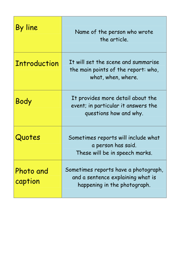 English KS2: Features of a newspaper report (lesson starter sorting activity)