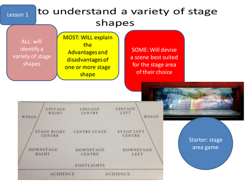 THEATRE STAGE SHAPES
